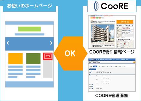 新たにホームページを構築せずに、物件管理機能やポータル連動機能としてライトプランのご利用が可能です