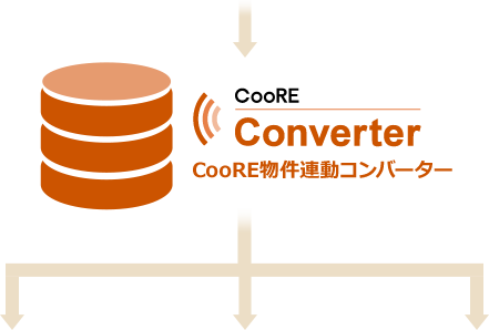 CooRE(クール)物件連動コンバーター